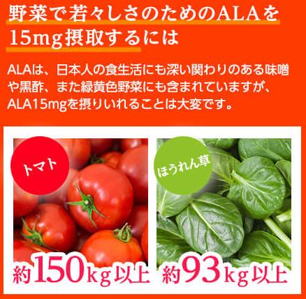 アラプラス糖ダウン ALAを15mg摂るためには