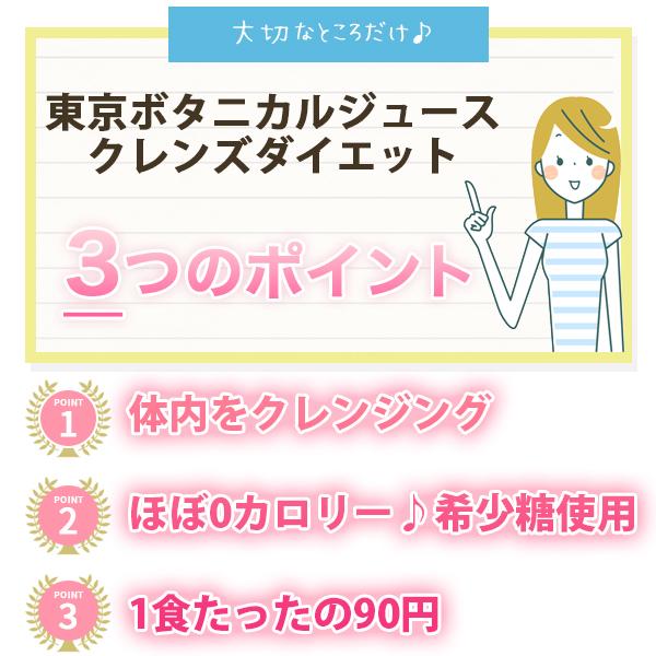 東京ボタニカルジュースクレンズダイエットの評判3ポイント